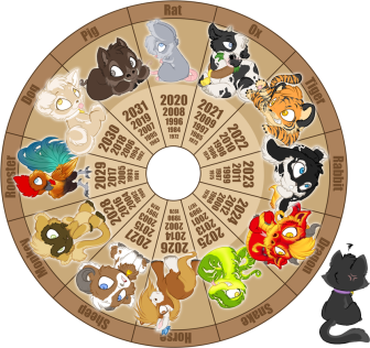 Wheel Cute Chinese Zodiac
